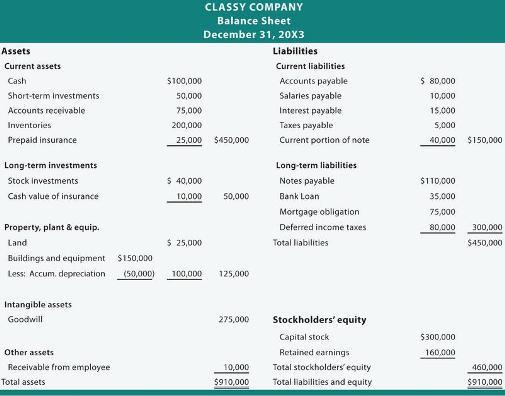 Jenis Jenis Laporan Keuangan Yang Dihasilkan Akuntansi Akuntansi Dan Pajak