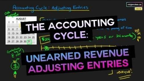 Contoh Jurnal Pendapatan Diterima Dimuka (Unearned Revenue)