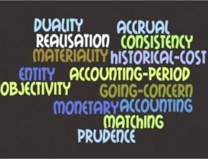 Konsep Dasar Akuntansi