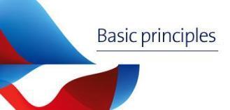 Prinsip-Prinsip Dasar Akuntansi